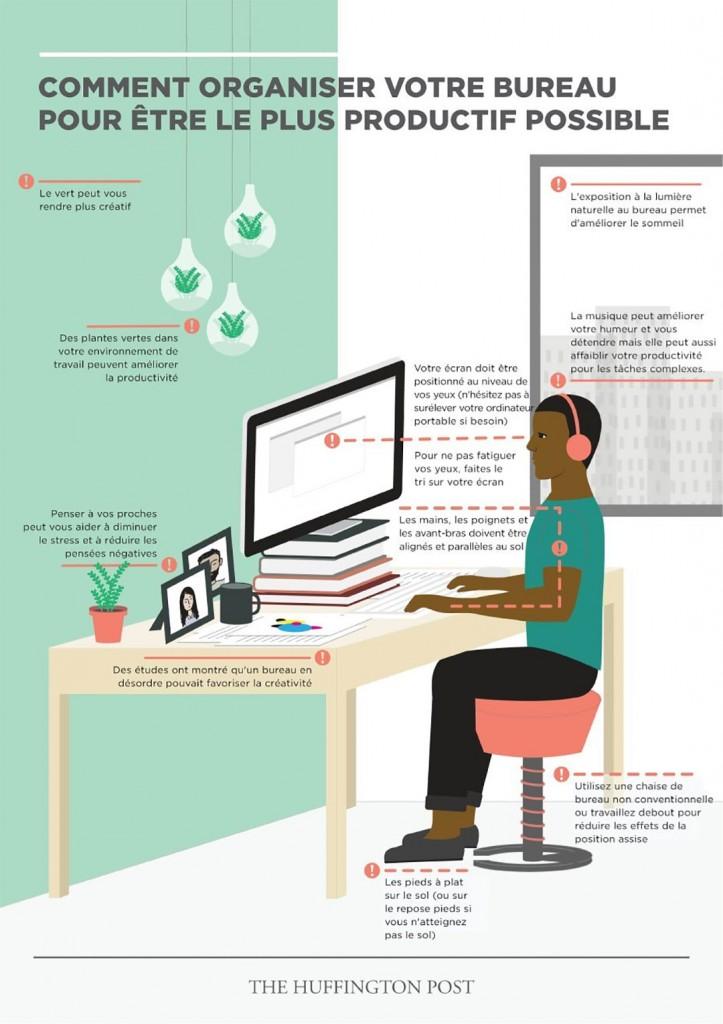 Organiser son bureau pour être plus productif