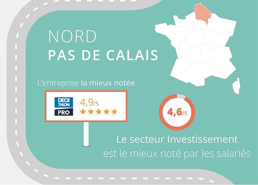 Bonheur au travail dans le Nord Pas-de-Calais
