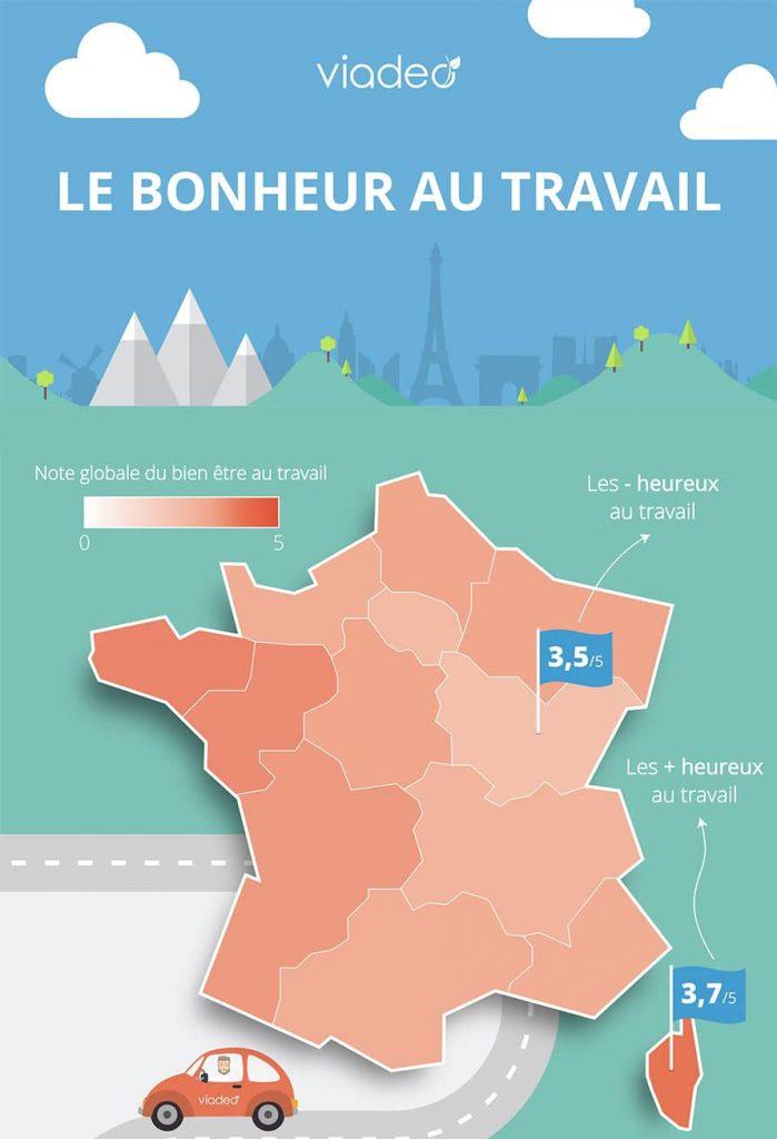 Bonheur au travail en France par régions